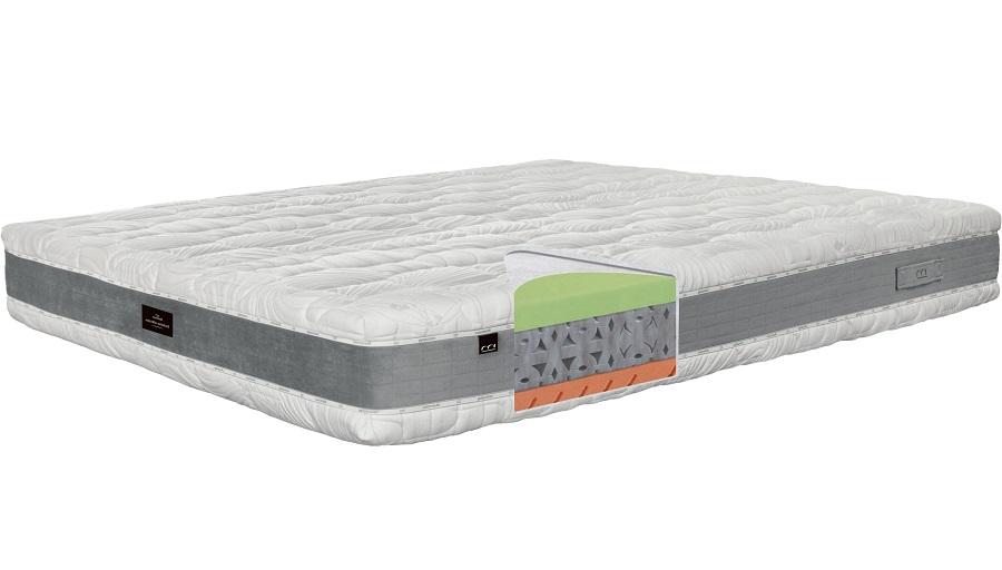 Kvalita matracu neovplyvňuje len spánok, ale aj zdravie človeka.
